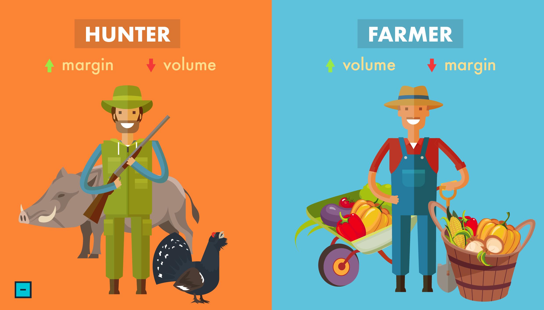 B2B hunters or farmers