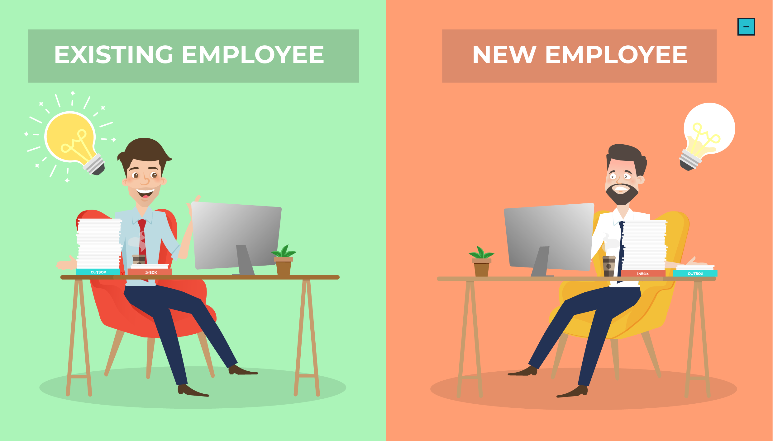 New employees are less productive than existing ones.