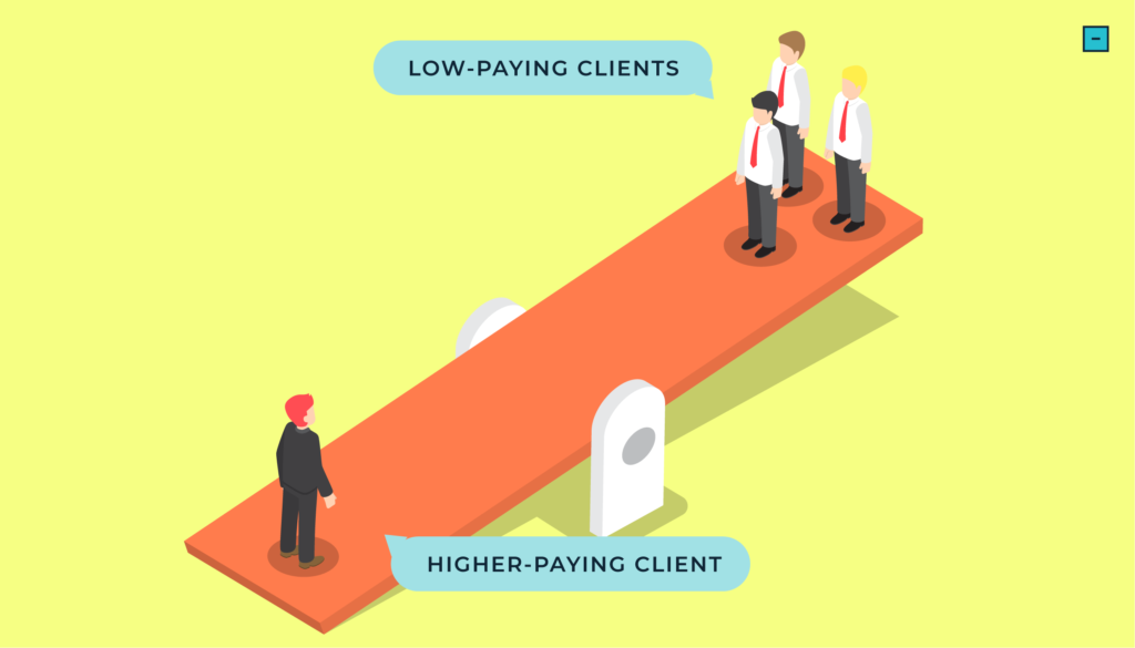 Agency Mistakes - too many low paying clients