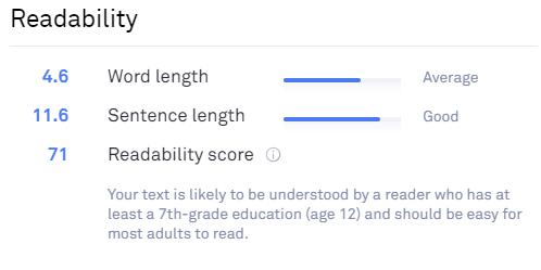 Grammarly-Readability-Report
