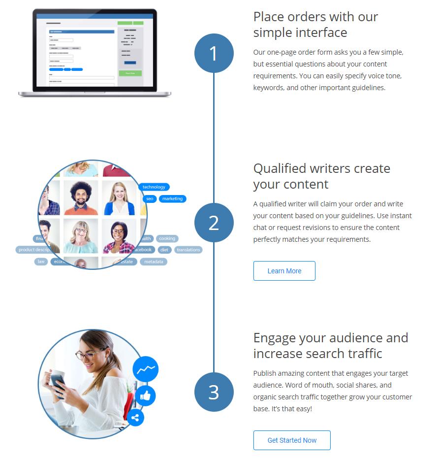 Crowd-Content-Setup-process