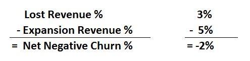 Net-Negative-Churn-Rate-Calculation