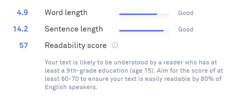 Writer-Access-Readability-Score