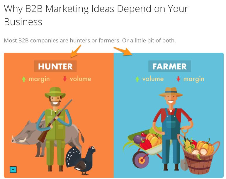 custom-image-hunter-vs-farmer