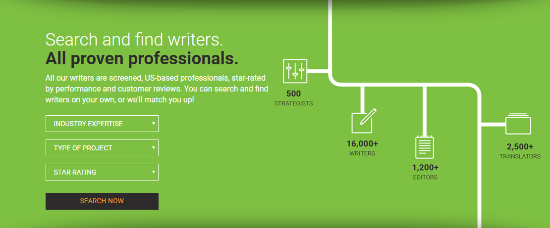 Writer-Access-Search-and-Find-Writers