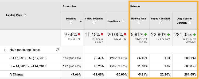 Engagement-metrics-report