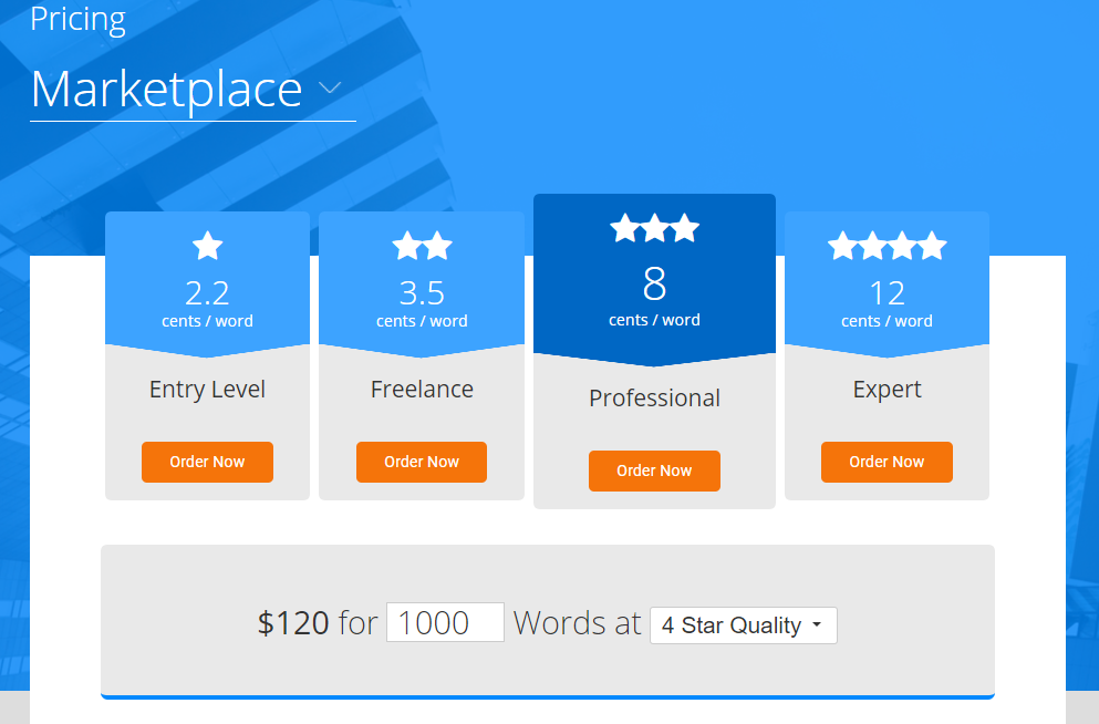 Crowd-Content-Marketplace-Pricing