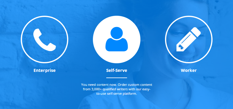 Crowd-Content-Self-Serve