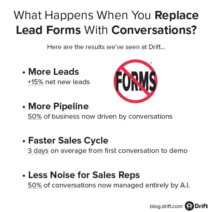 Replace-Lead-Forms-With-Conversations