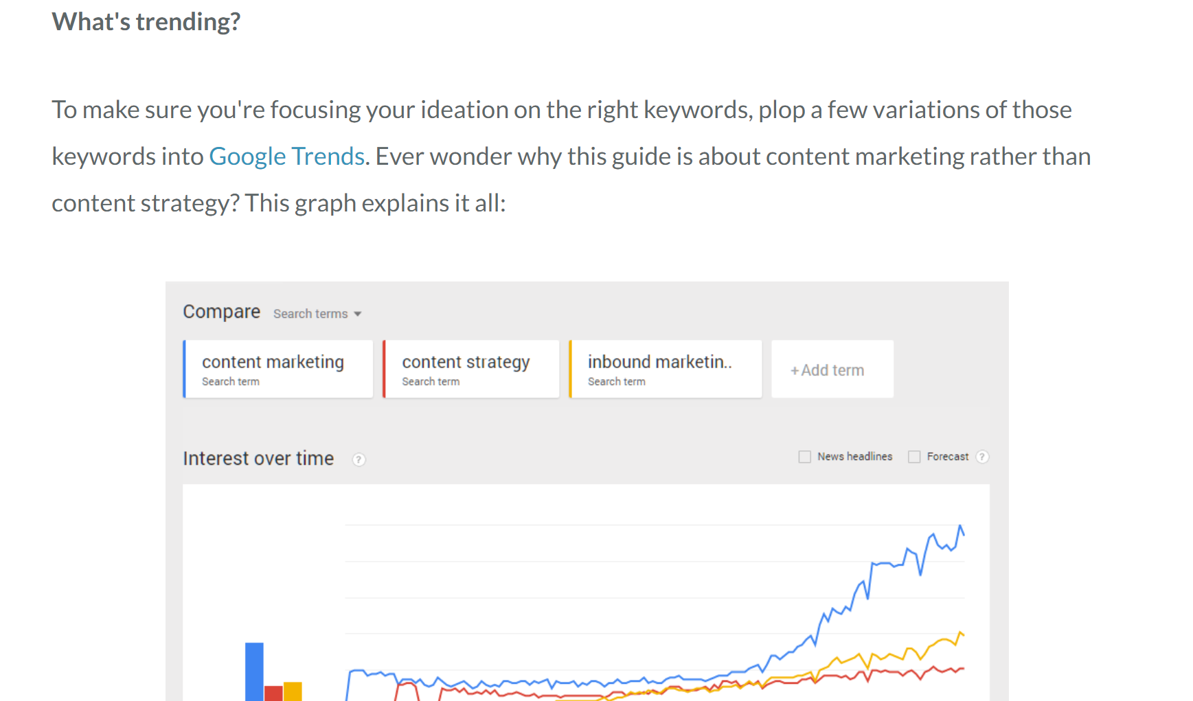 Moz-screenshot-of-Google-Trends
