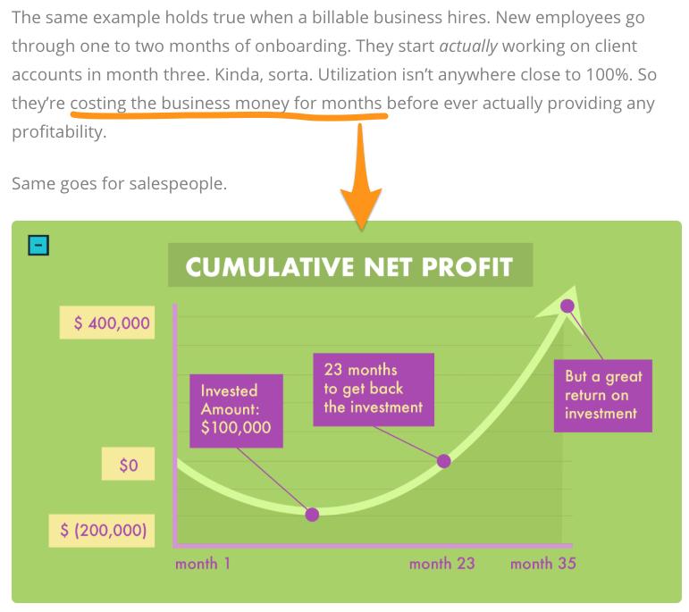 custom-image-cumulative-net-profit-graph