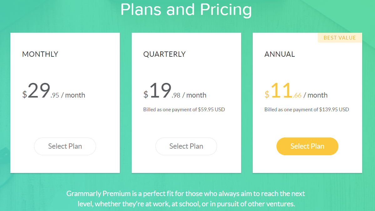 best plagiarism checker Grammarly plans and pricing.