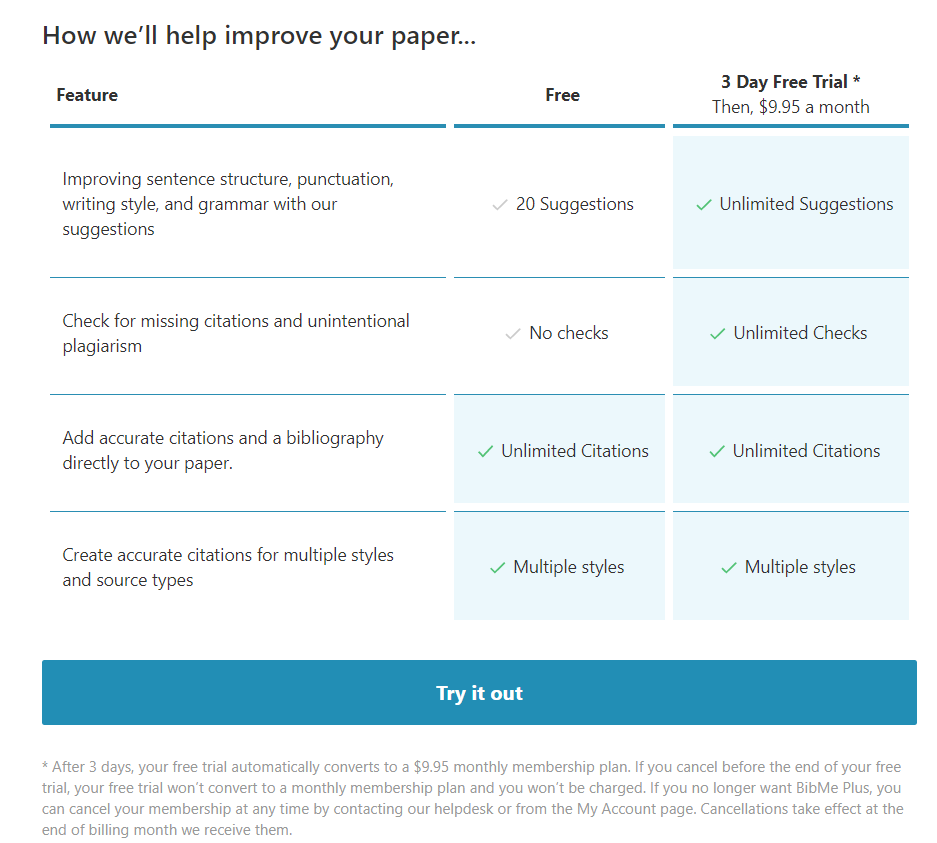 best plagiarism checker BibMe plans