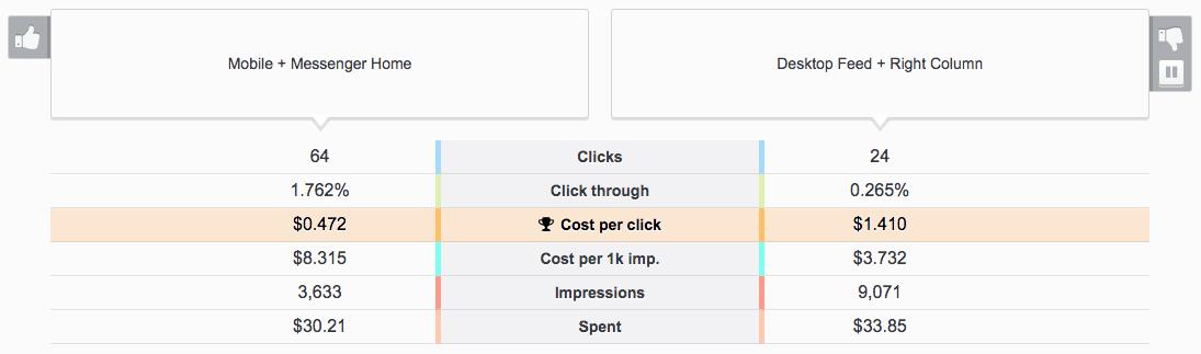 Mobile-based-outperformed-desktop-placement