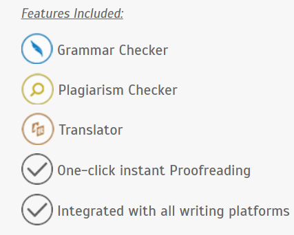 WhiteSmoke Plan Features with Plagiarism Checker