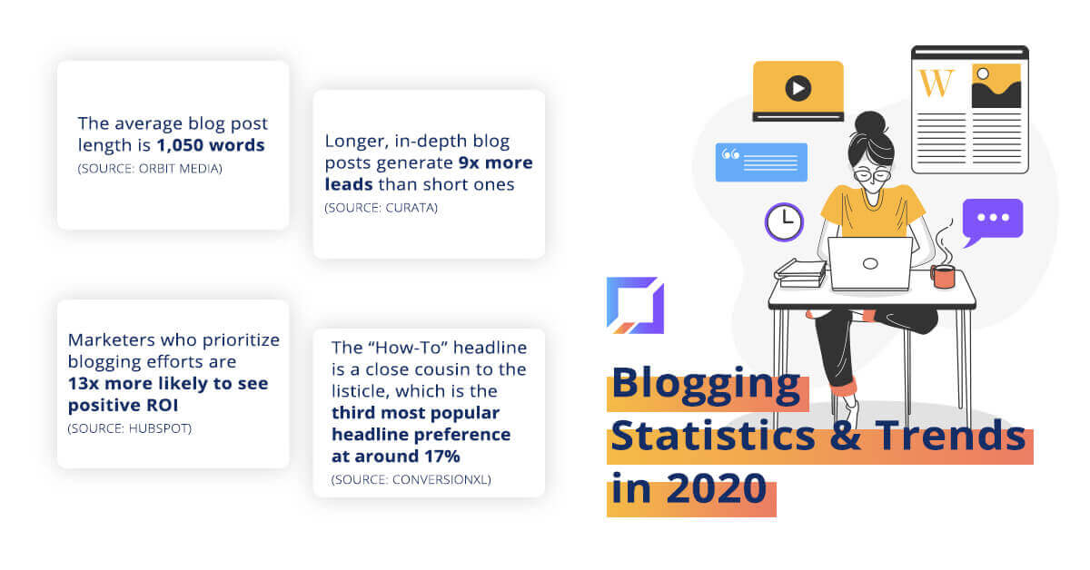 Blogging statistics and trends in 2020