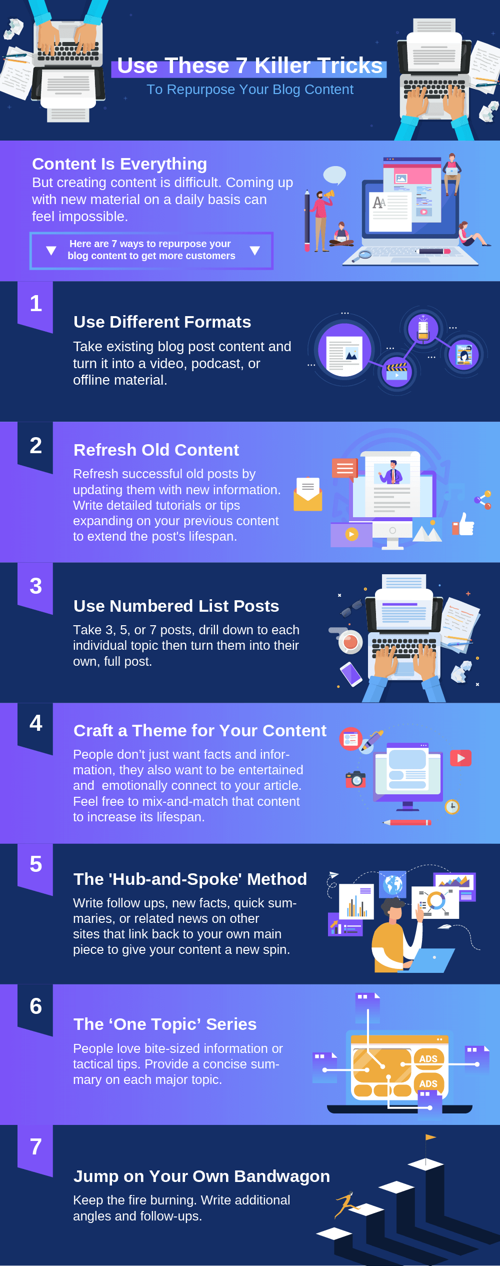 repurpose blog infographic