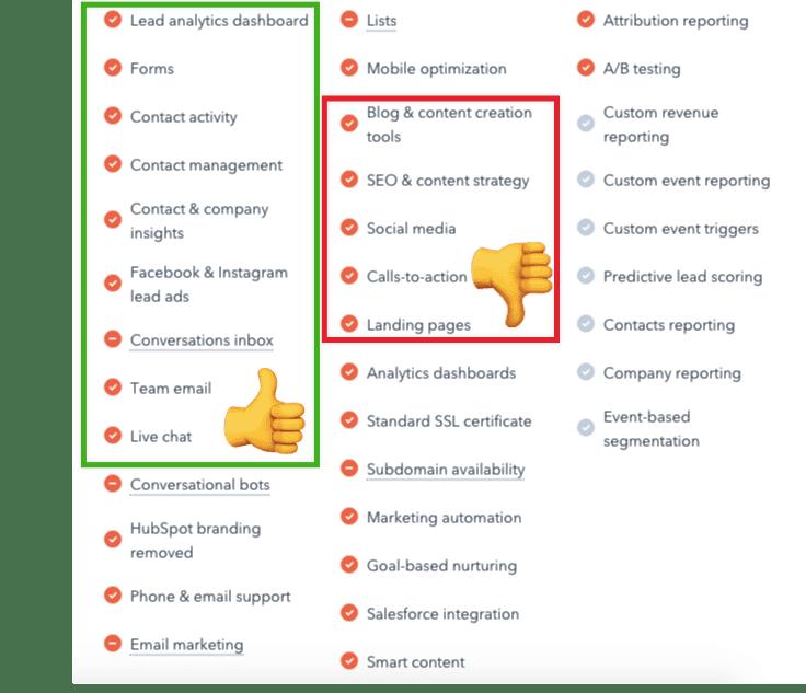 HubSpot features