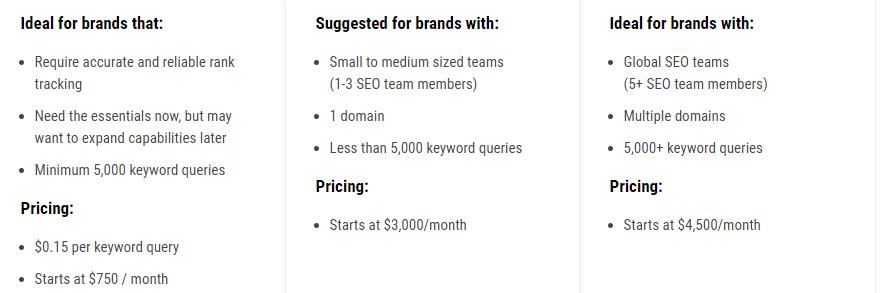 SEOClarity Pricing