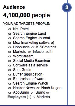 marketing brands under Interests