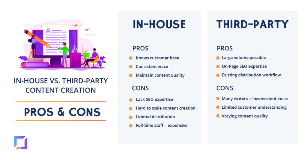 Pros and cons of In-House vs. Third-Party content creation