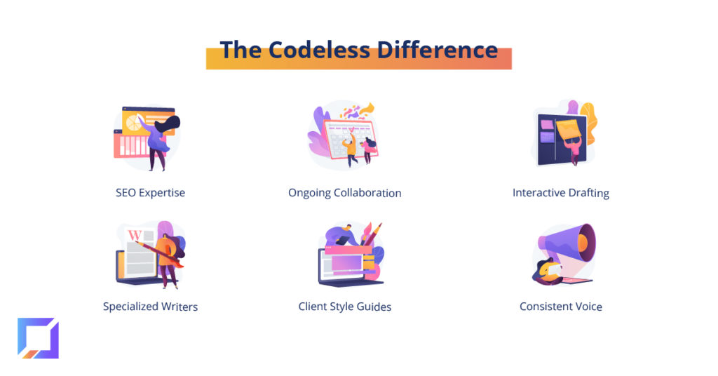 how Codeless is different from other agencies