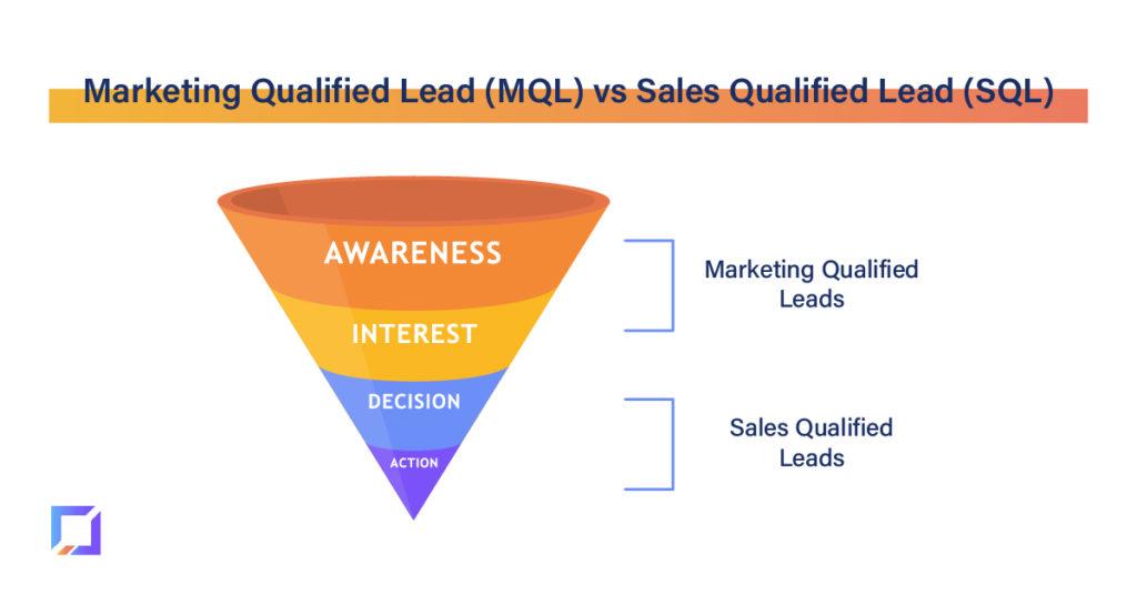 MQLs vs SQLs