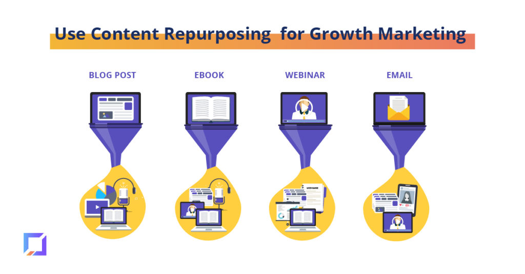repurpose your content