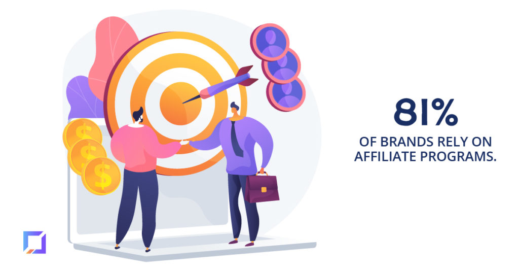 81% of brands rely on affiliate