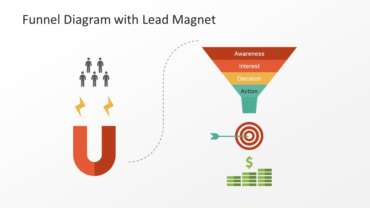 funnel diagram with lead magnet